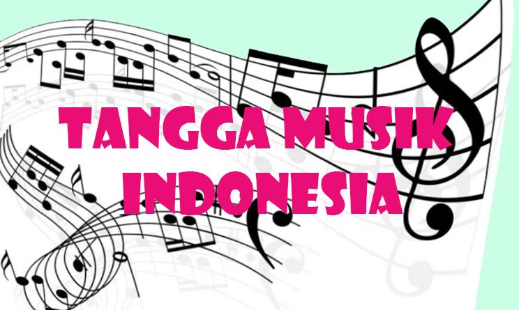 Tangga Lagu Indonesia 2020